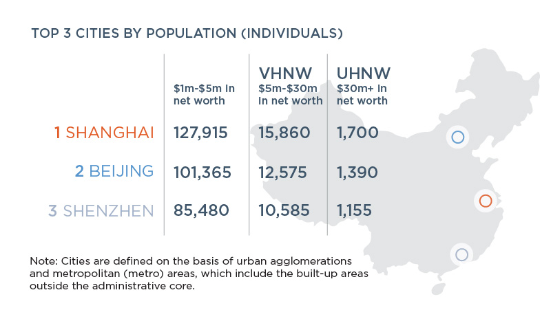 Wealthy in China: The World's Second Largest Market {Wealthy in China: The World's Second Largest Market} – English